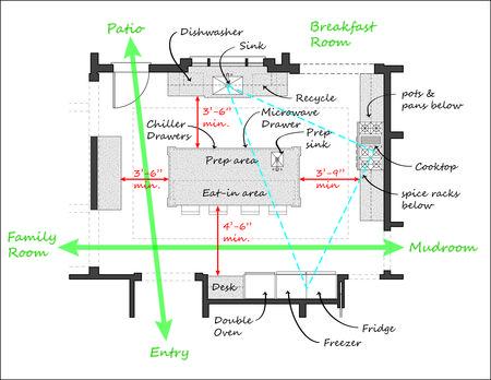 Kitchen Layout Diagram